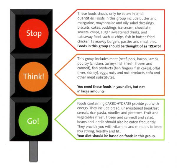 """does traffic light labelling have the Many of the world's biggest food companies have presented the  """"we do not  support this scheme based on portion size,"""" said policy adviser sue davies """" rather than developing new traffic light labelling schemes, we want."""